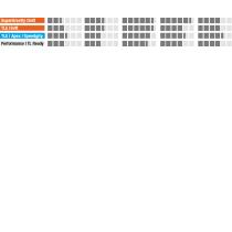 HANS DAMPF Evo, Apex, SS, TLE 27.5x2.80 650B